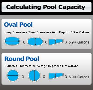 Pool Volume Calculator : Staten Island Pool & Spa